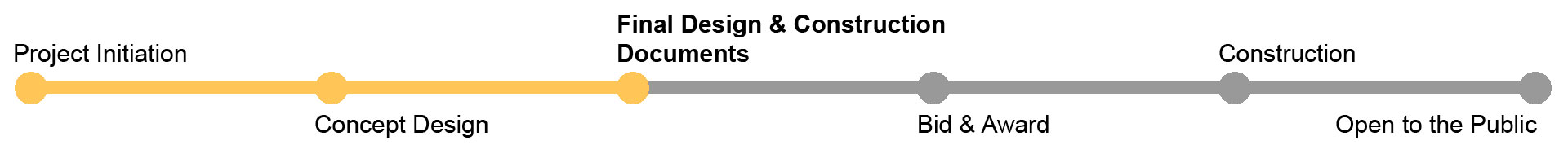 Final Design & Construction Documents